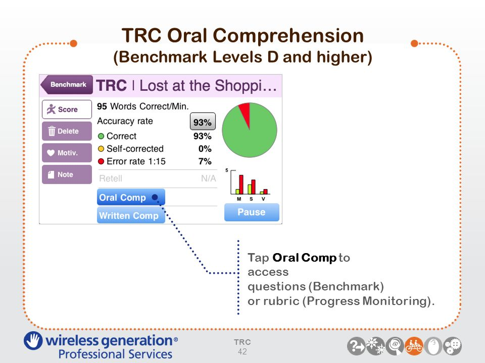 TRC Oral Comprehension (Benchmark Levels D and higher)