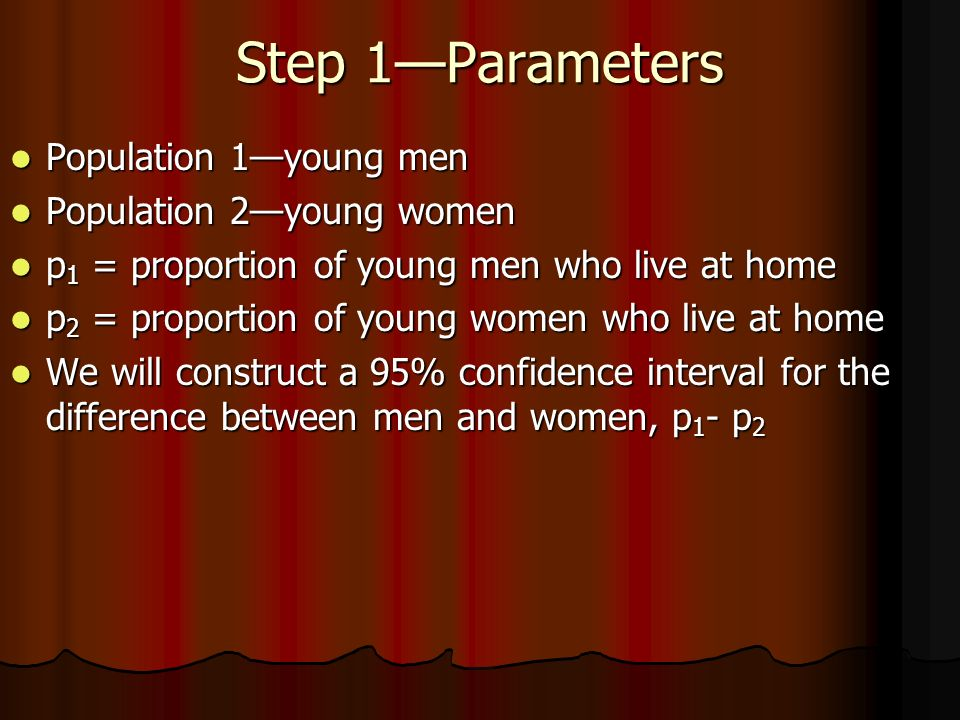 Step 1—Parameters Population 1—young men Population 2—young women