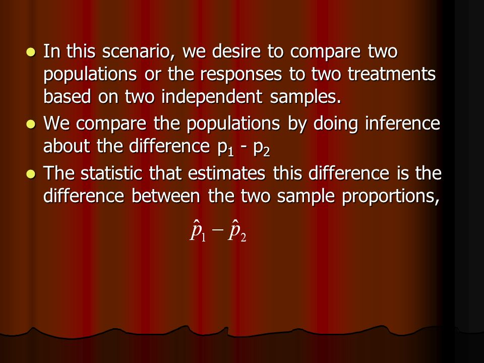 In this scenario, we desire to compare two populations or the responses to two treatments based on two independent samples.
