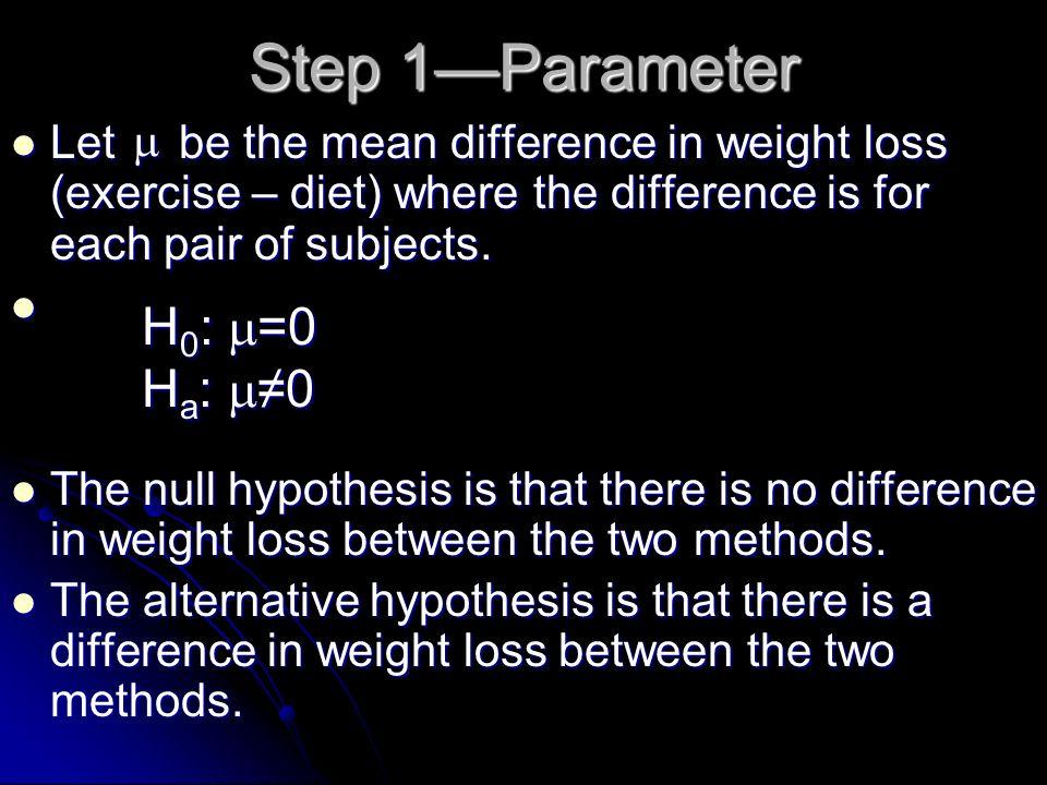 Step 1—Parameter H0: =0 Ha: ≠0 