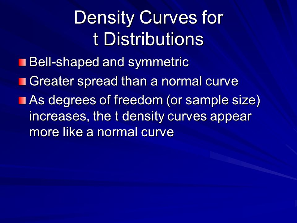 Density Curves for t Distributions
