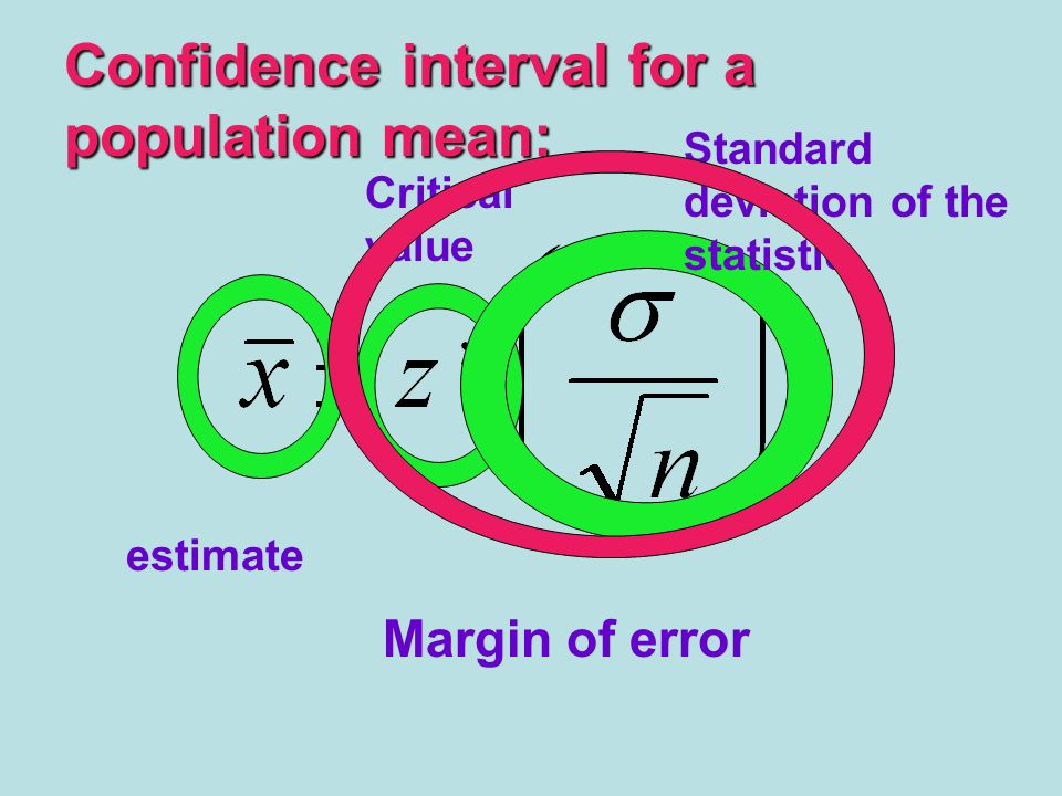 Confidence interval for a population mean: