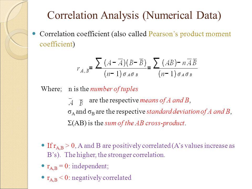 Correlation Analysis (Numerical Data)