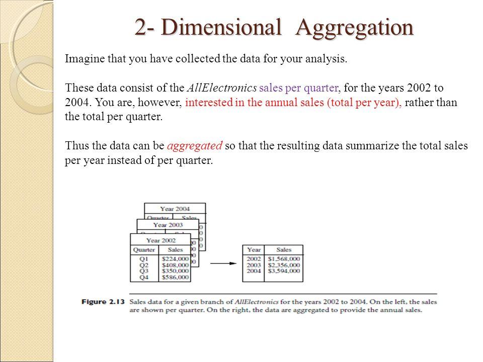 2- Dimensional Aggregation