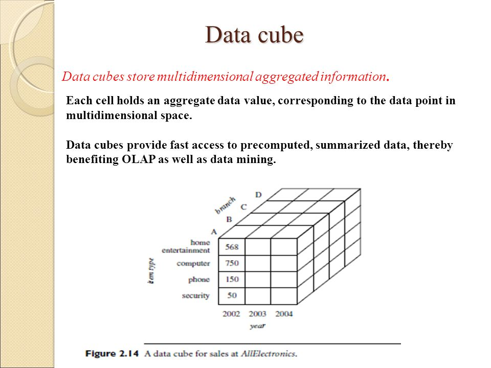 Data cube Data cubes store multidimensional aggregated information.