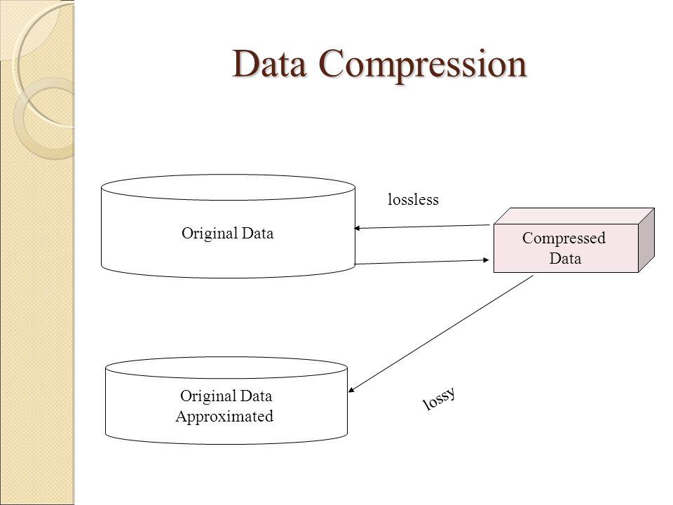 Data Compression lossless Original Data Compressed Data Original Data