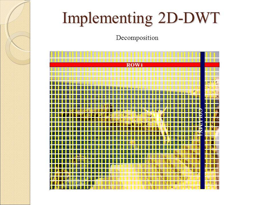 Implementing 2D-DWT Decomposition COLUMN j ROW i 134134 134