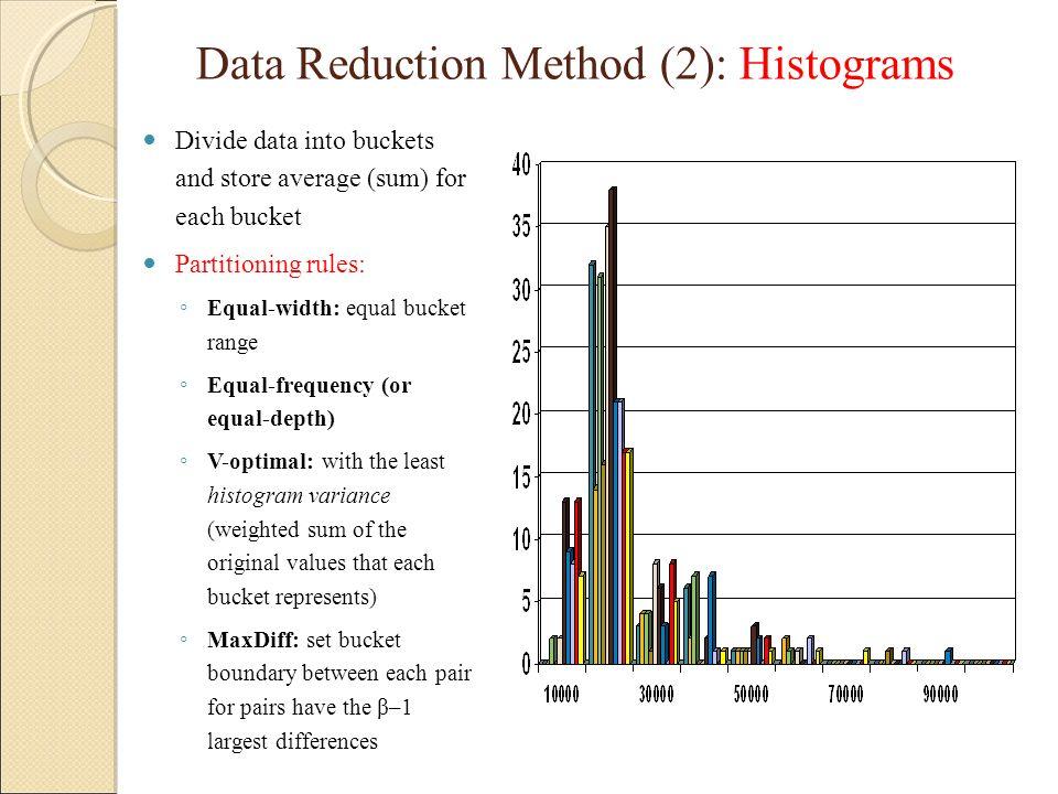 Data Reduction Method (2): Histograms