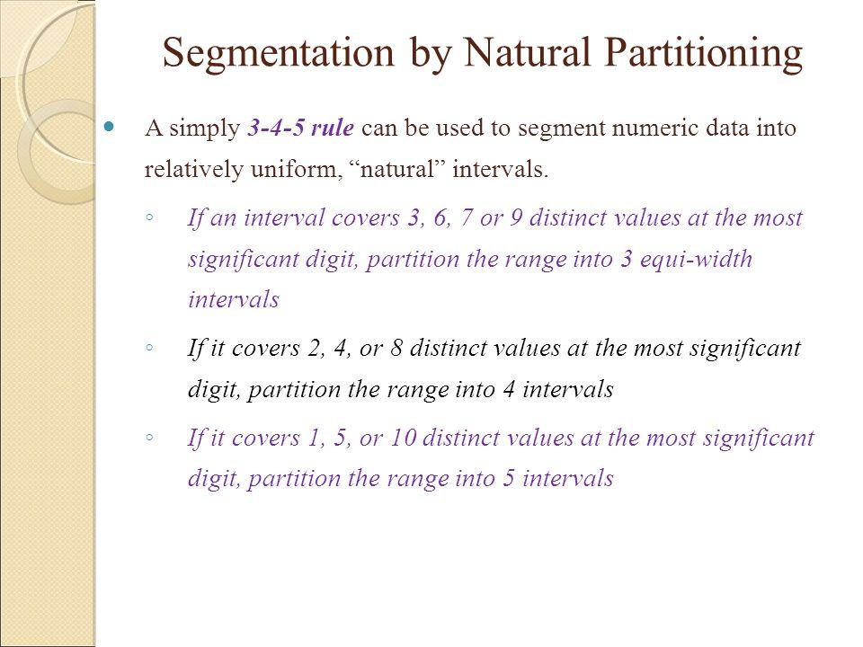 Segmentation by Natural Partitioning