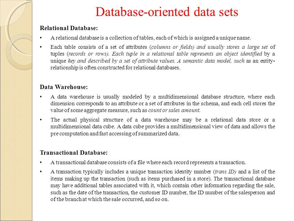 Database-oriented data sets