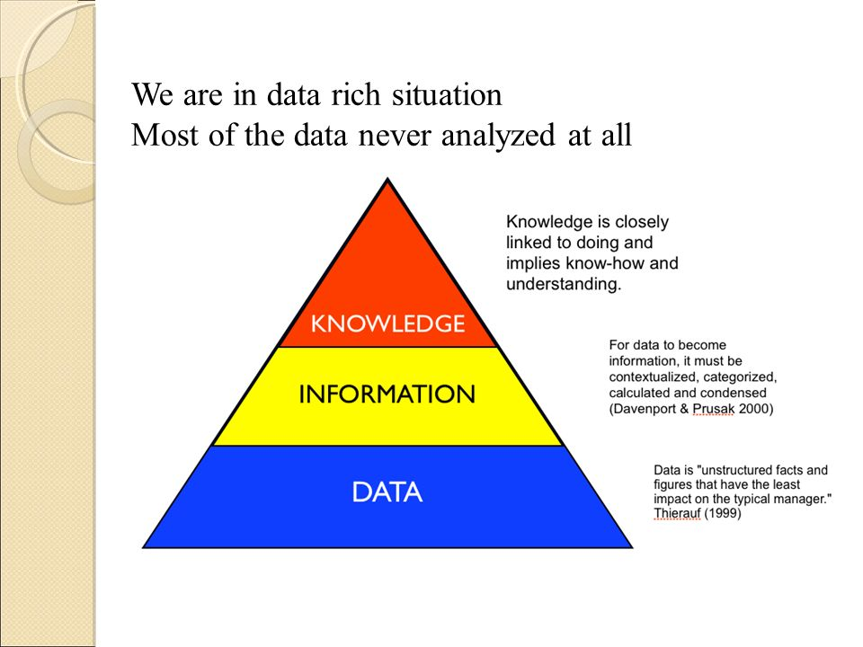 We are in data rich situation Most of the data never analyzed at all
