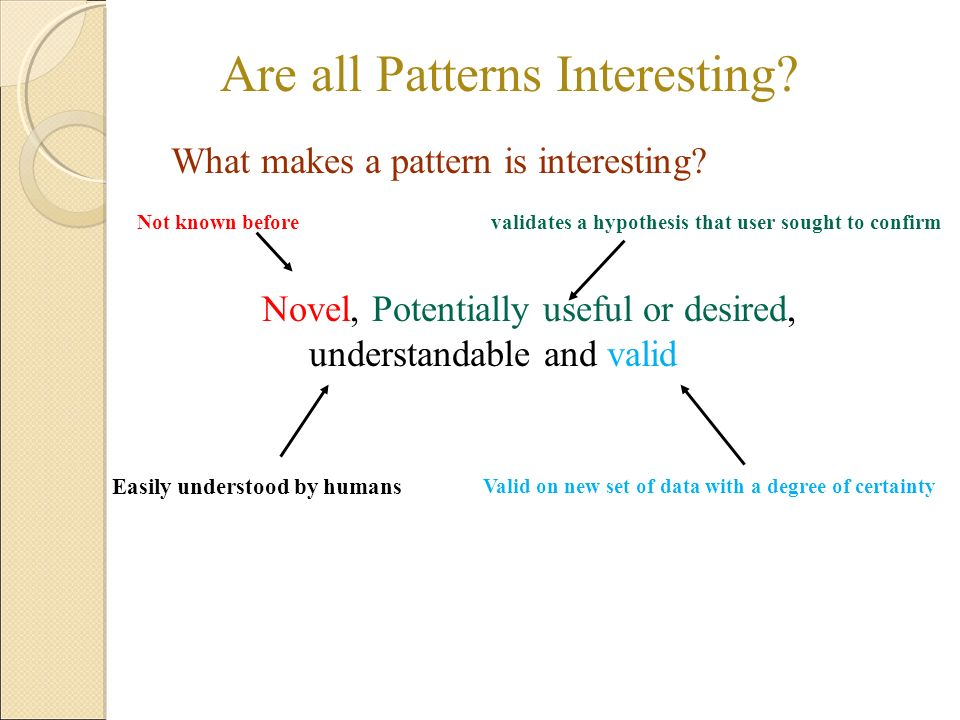 Are all Patterns Interesting