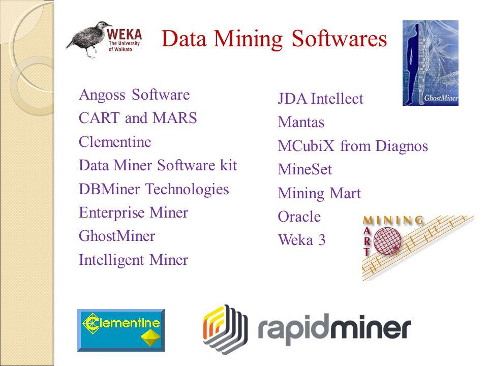 Data Mining Softwares Angoss Software JDA Intellect CART and MARS