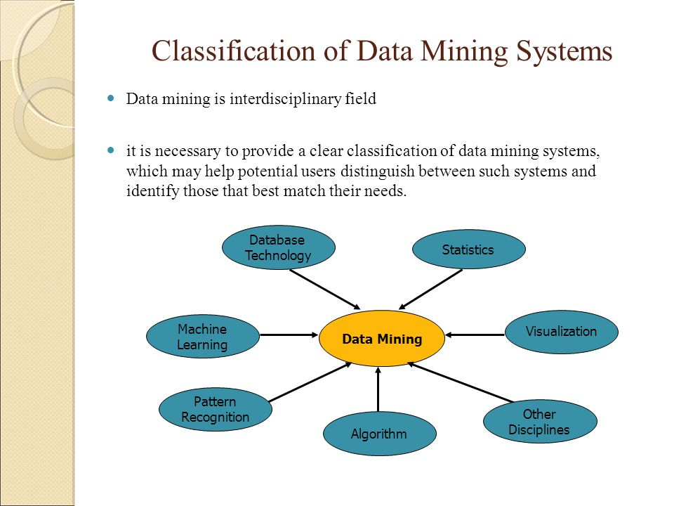 Classification of Data Mining Systems