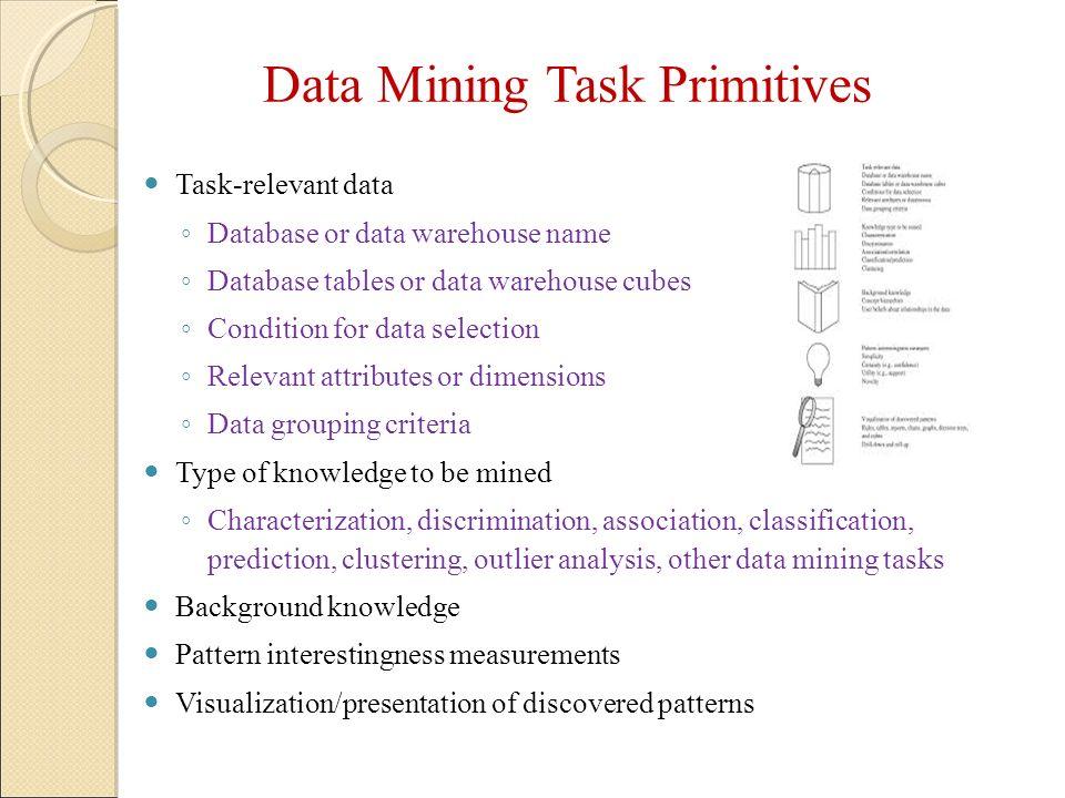 Data Mining Task Primitives