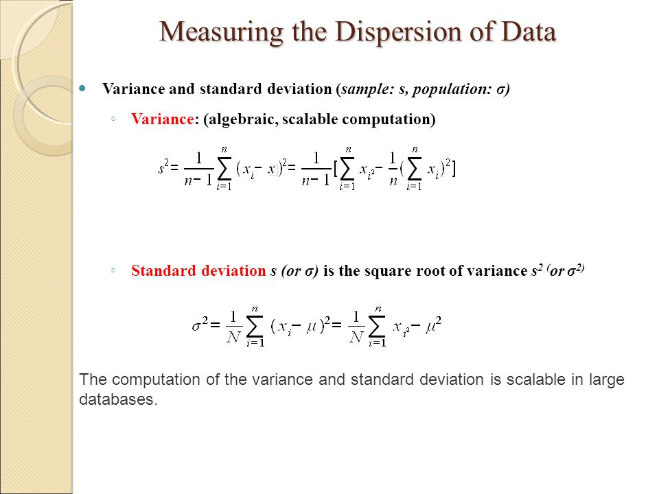 Measuring the Dispersion of Data