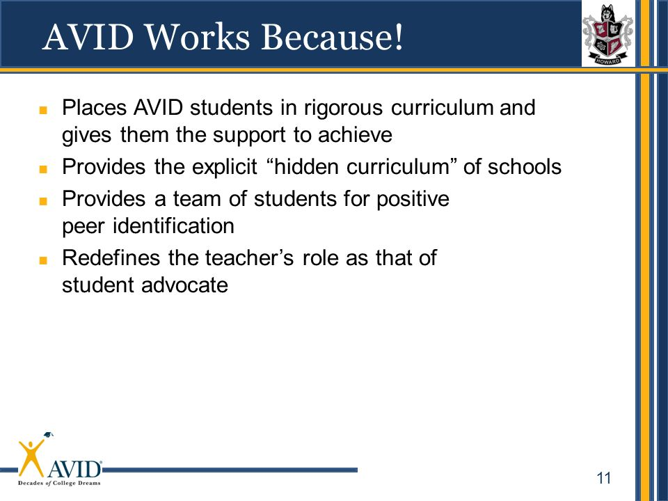 AVID Works Because! Places AVID students in rigorous curriculum and gives them the support to achieve.