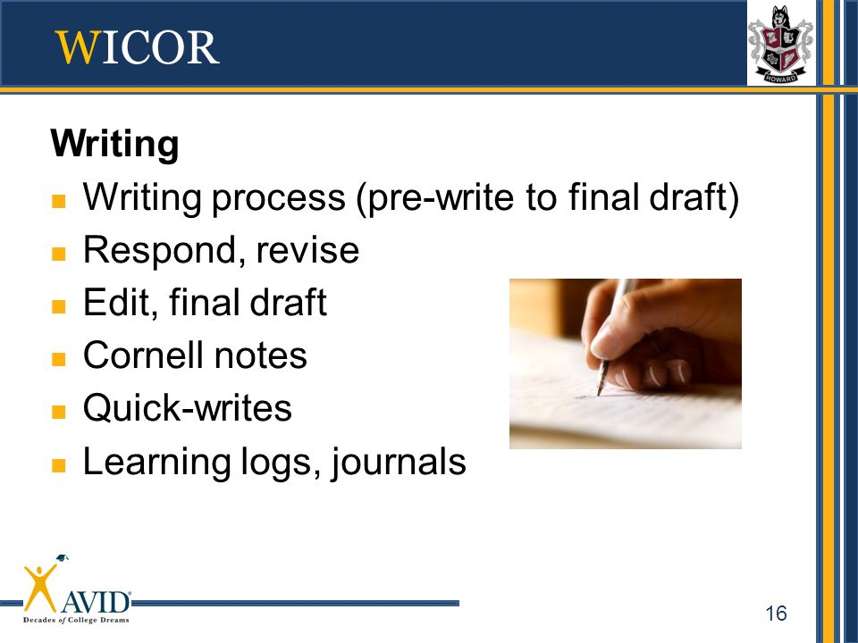 WICOR Writing Writing process (pre-write to final draft)