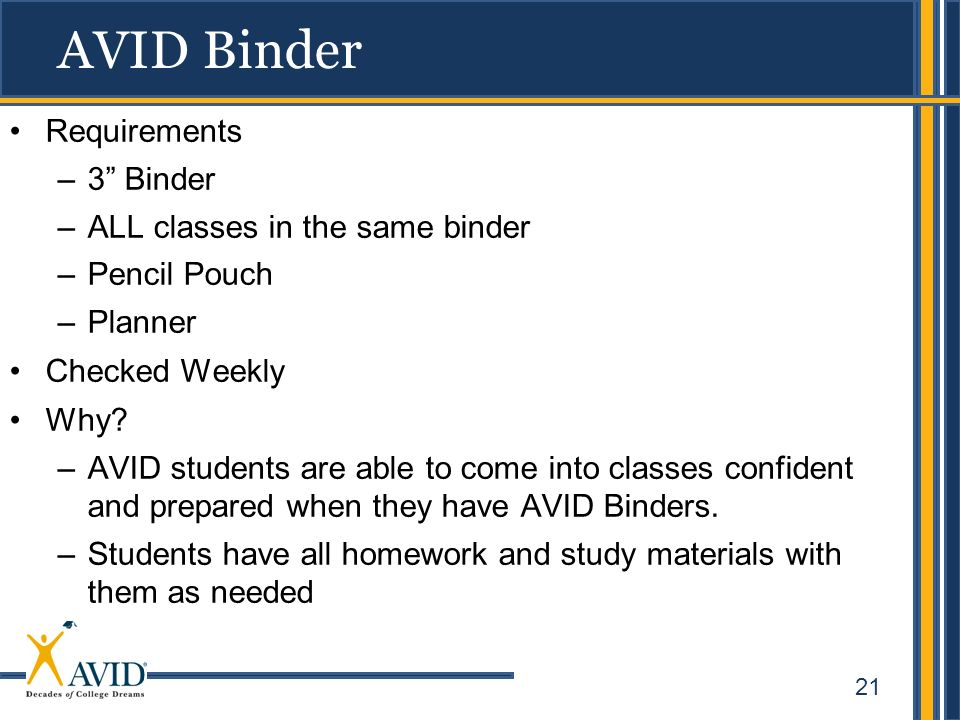 AVID Binder Requirements 3 Binder ALL classes in the same binder