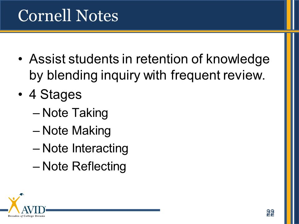 Cornell Notes Assist students in retention of knowledge by blending inquiry with frequent review. 4 Stages.