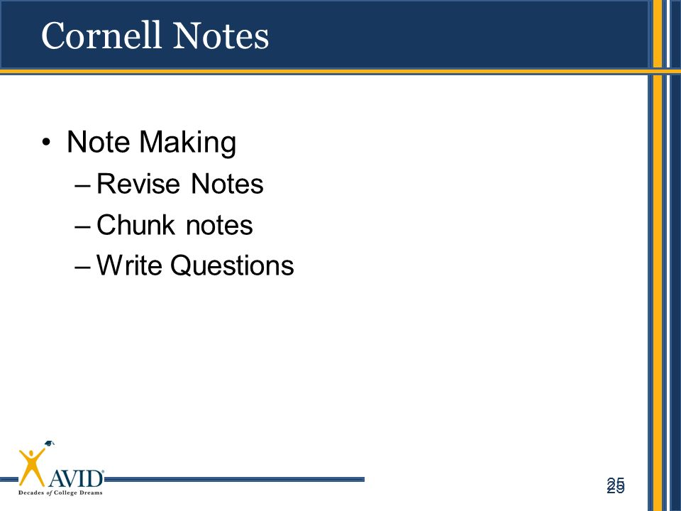 Cornell Notes Note Making Revise Notes Chunk notes Write Questions 25
