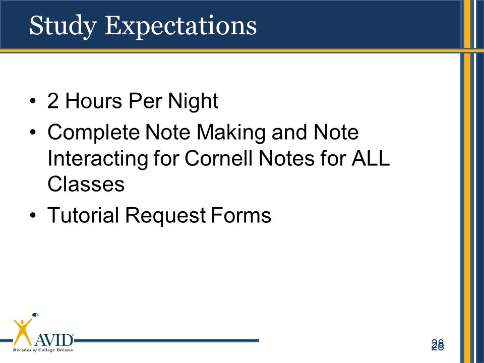 Study Expectations 2 Hours Per Night