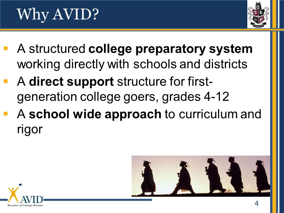 Why AVID A structured college preparatory system working directly with schools and districts.