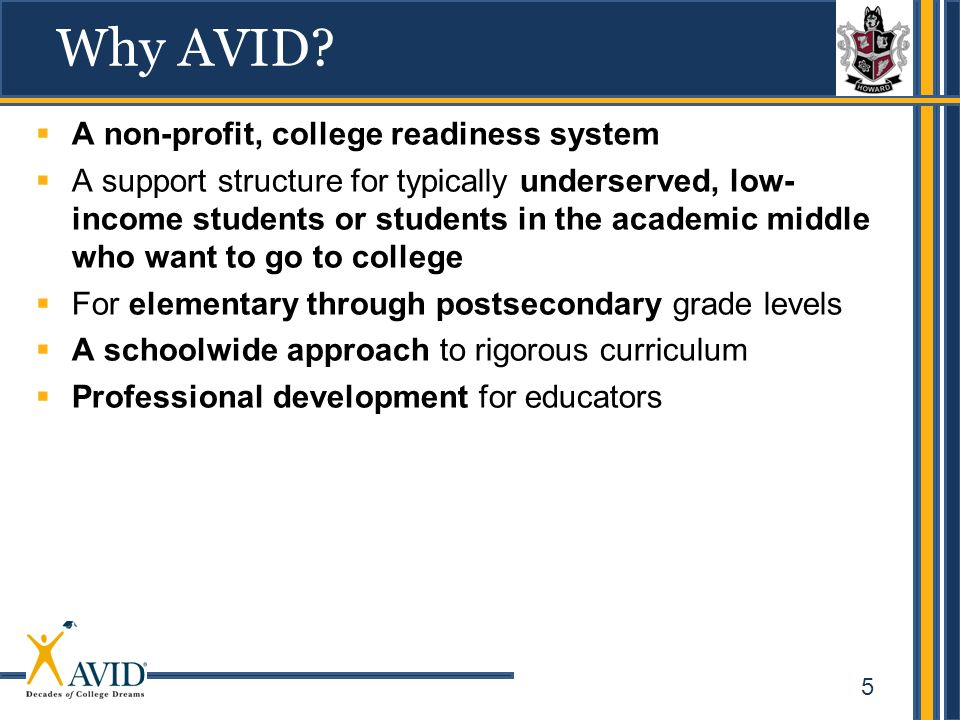 Why AVID A non-profit, college readiness system