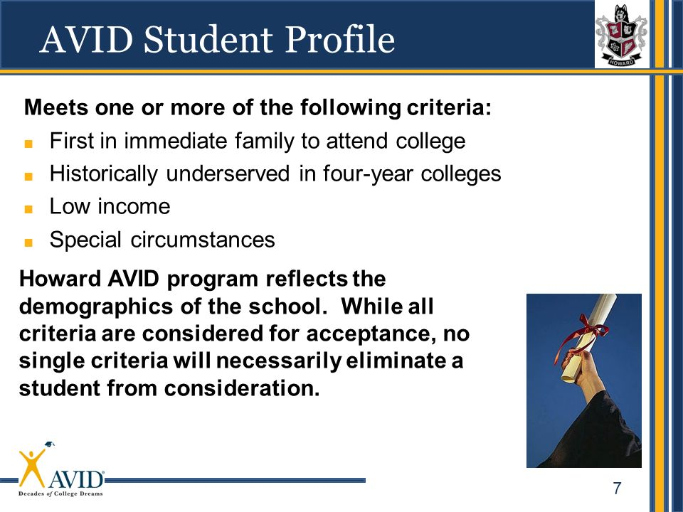AVID Student Profile Meets one or more of the following criteria: