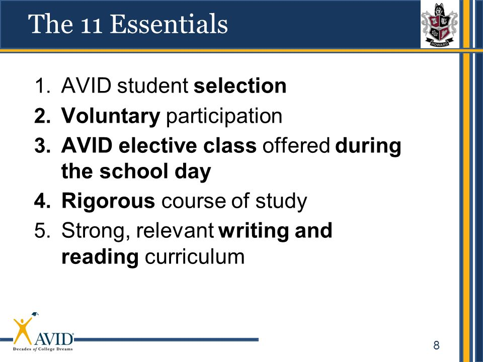 The 11 Essentials AVID student selection Voluntary participation