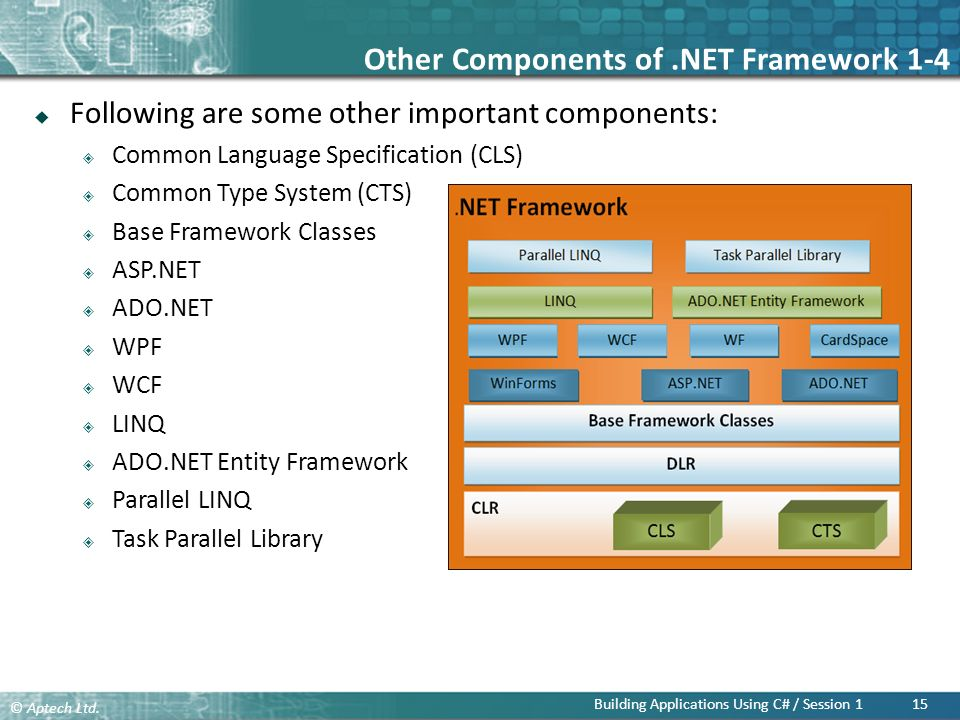 Other Components of .NET Framework 1-4