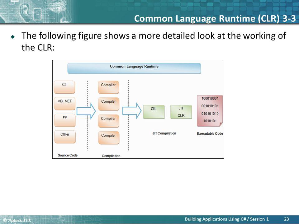 Common Language Runtime (CLR) 3-3