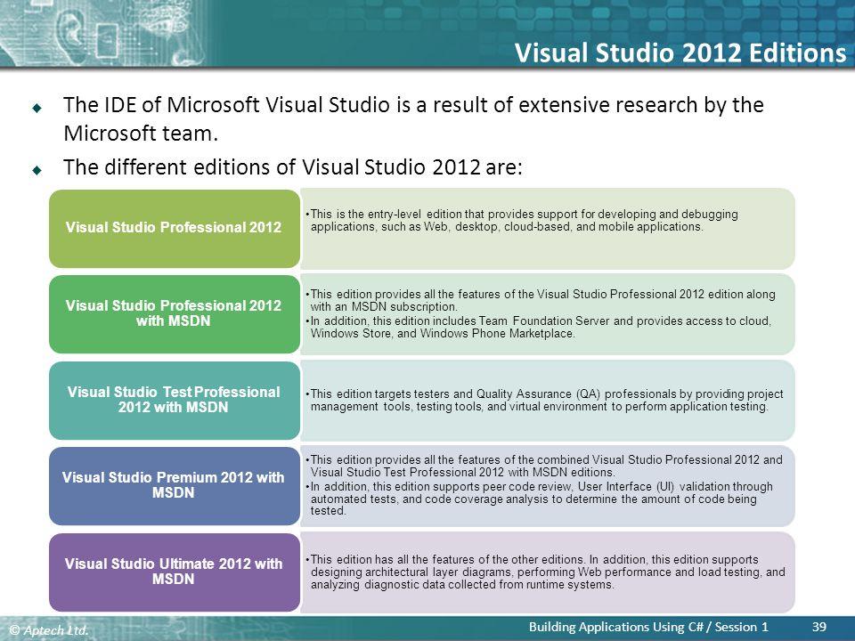 Visual Studio 2012 Editions