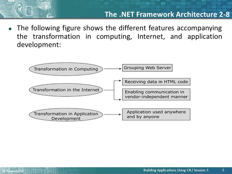 The .NET Framework Architecture 2-8