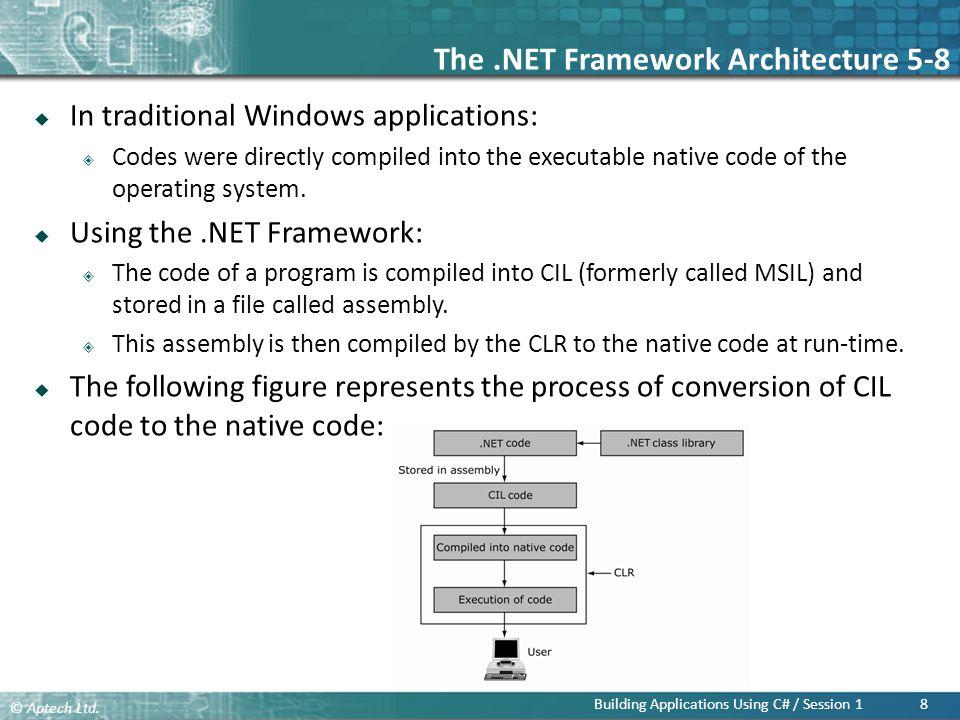 The .NET Framework Architecture 5-8
