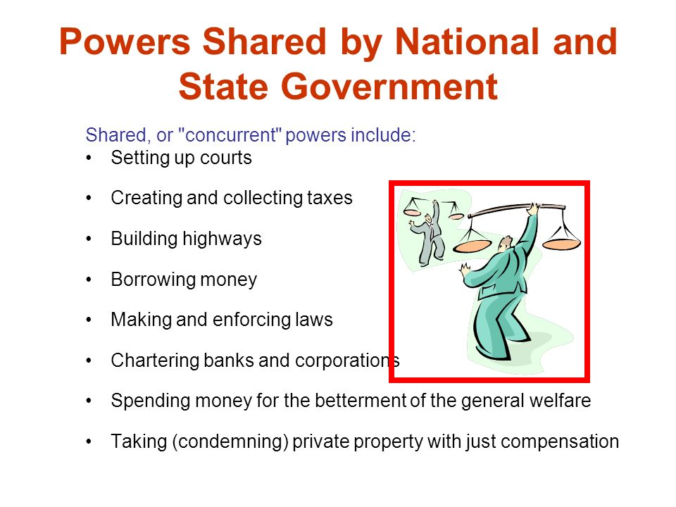 Powers Shared by National and State Government