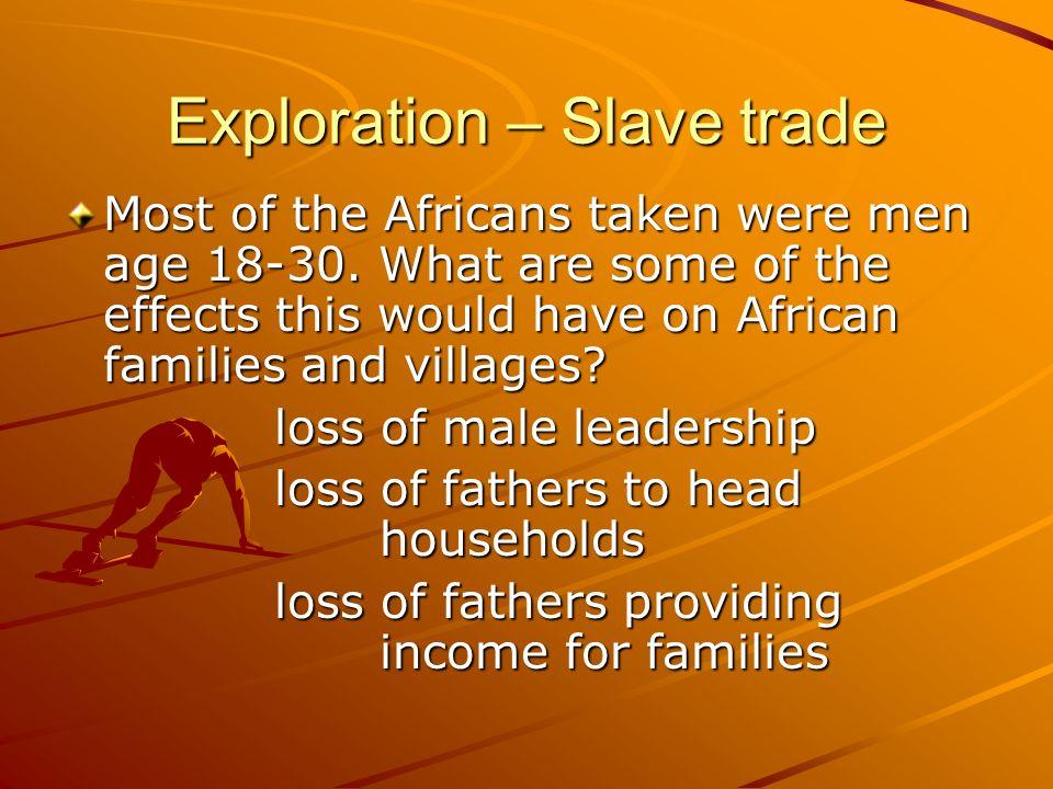 Exploration – Slave trade