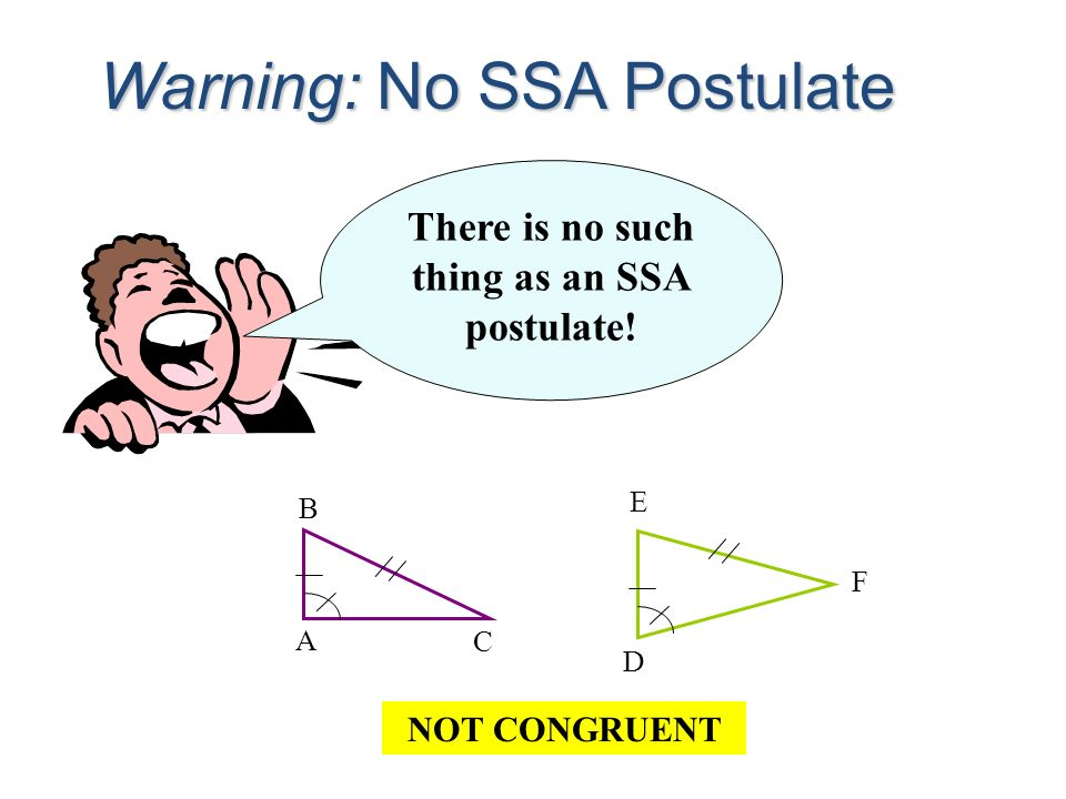 There is no such thing as an SSA postulate!
