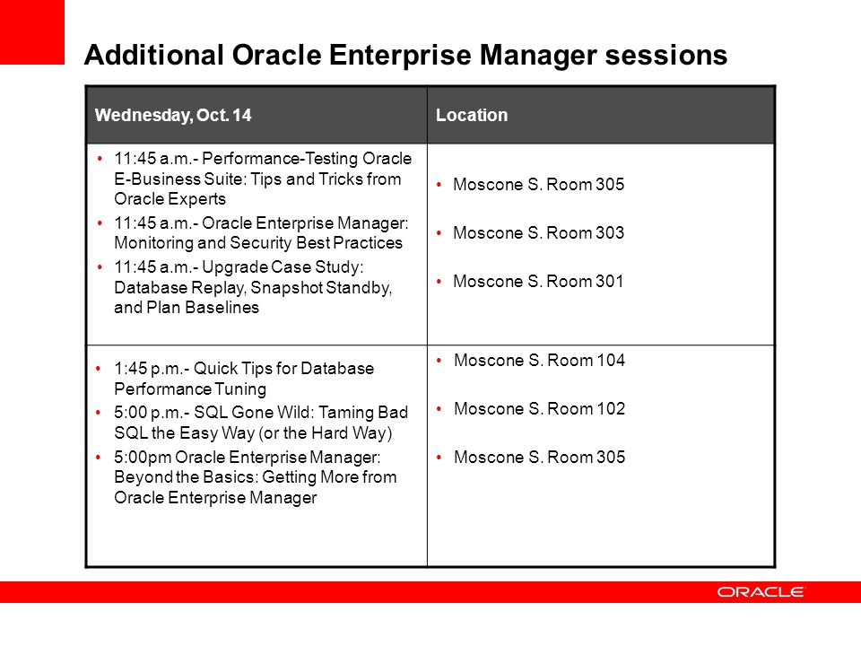 Oracle performance tuning case studies