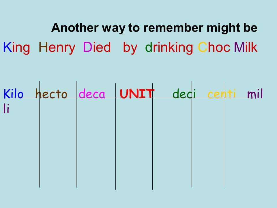 King Henry Died by drinking Choc Milk
