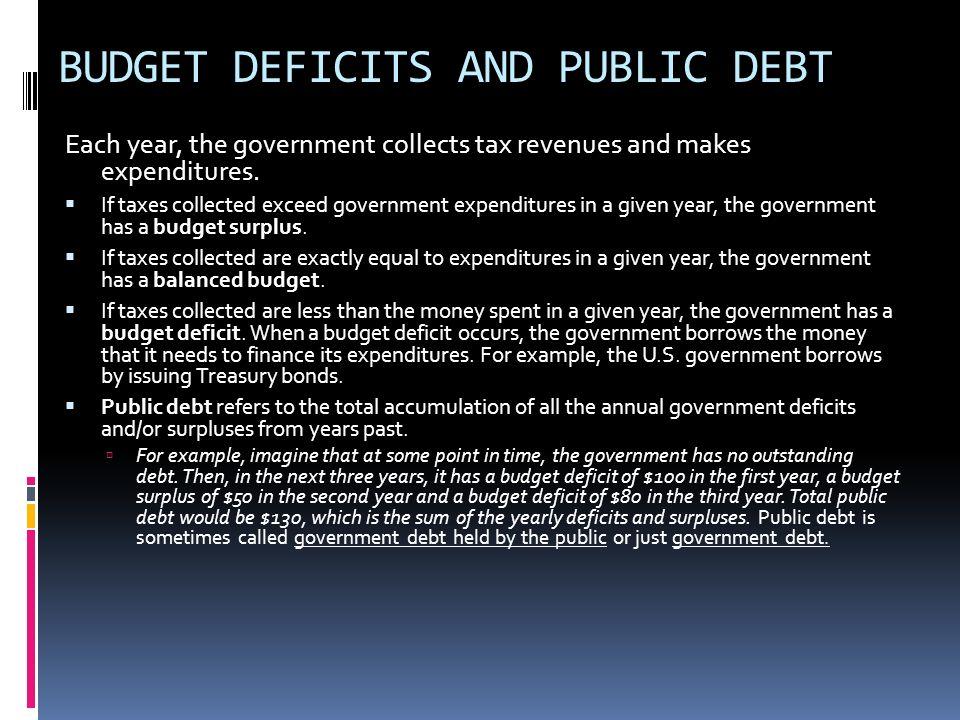 BUDGET DEFICITS AND PUBLIC DEBT