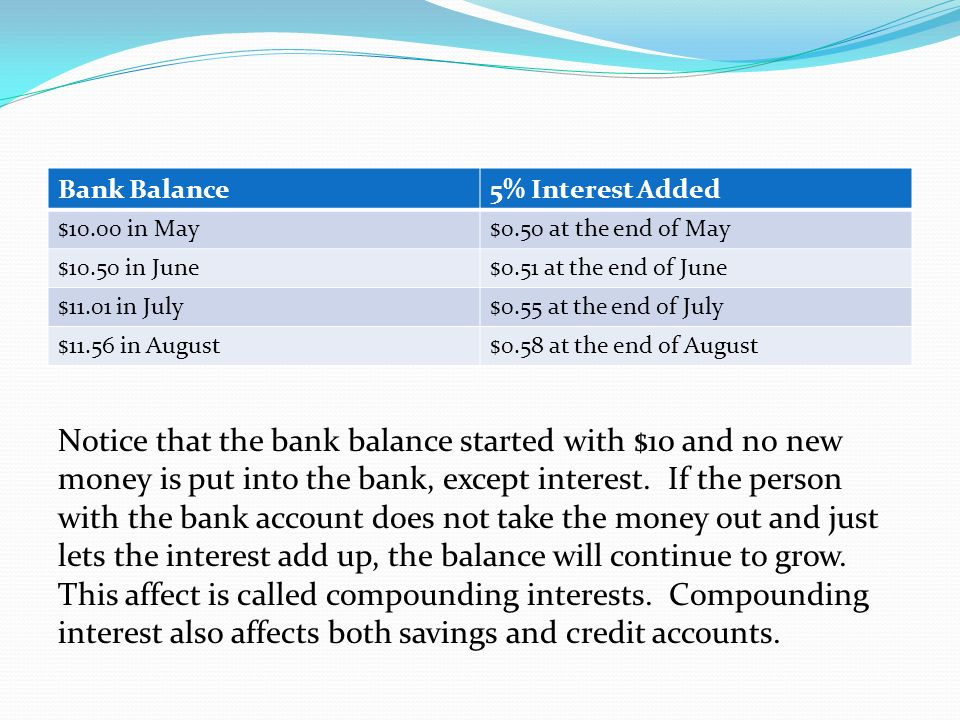 Bank Balance 5% Interest Added. $10.00 in May. $0.50 at the end of May. $10.50 in June. $0.51 at the end of June.