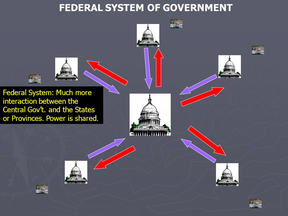 FEDERAL SYSTEM OF GOVERNMENT