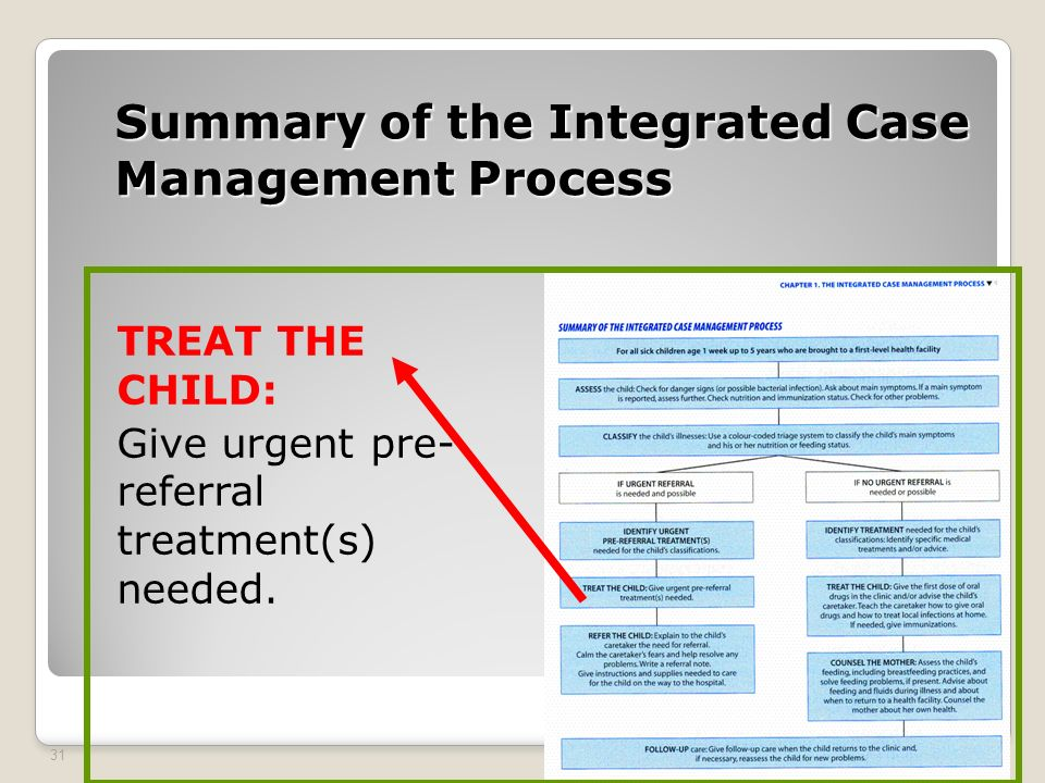 an overview of the sequence of steps in the case management process Case study examples & other  simplified process overview the key sequence of steps and decision points in  data management subject: a simplified overview.