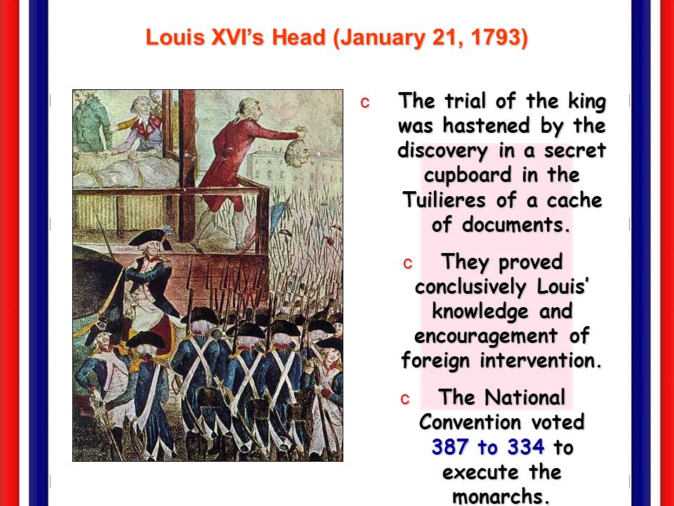 Louis XVI's Head (January 21, 1793)