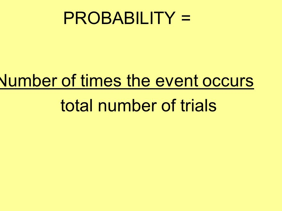 Number of times the event occurs