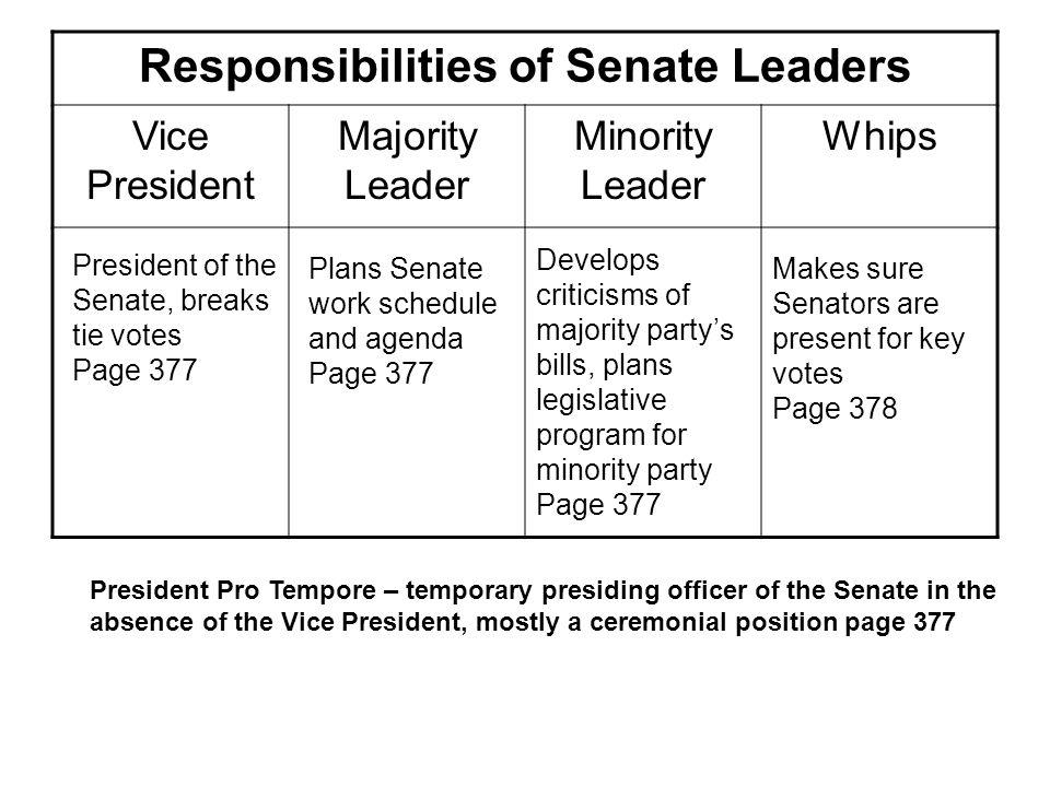 Responsibilities of Senate Leaders