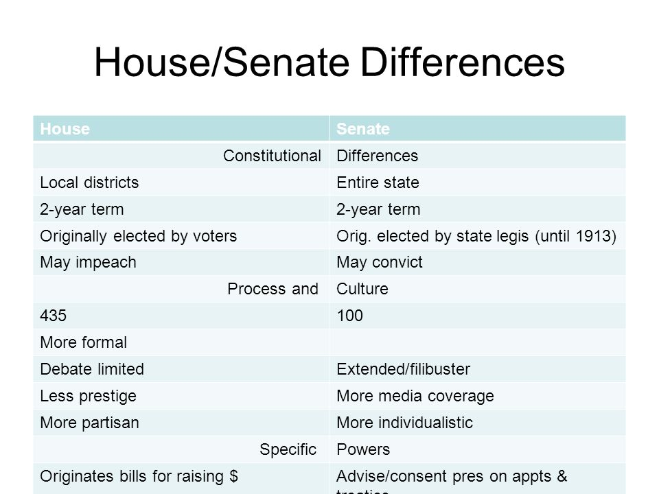 House/Senate Differences