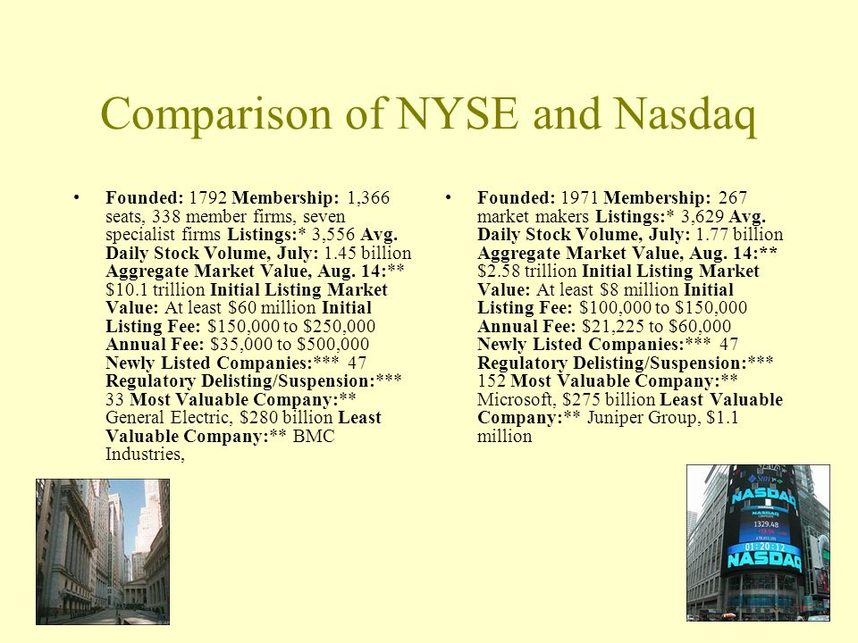 Comparison of NYSE and Nasdaq