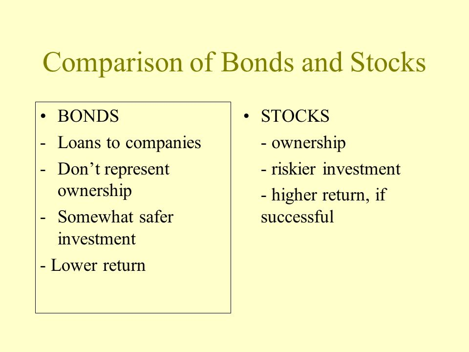 Comparison of Bonds and Stocks